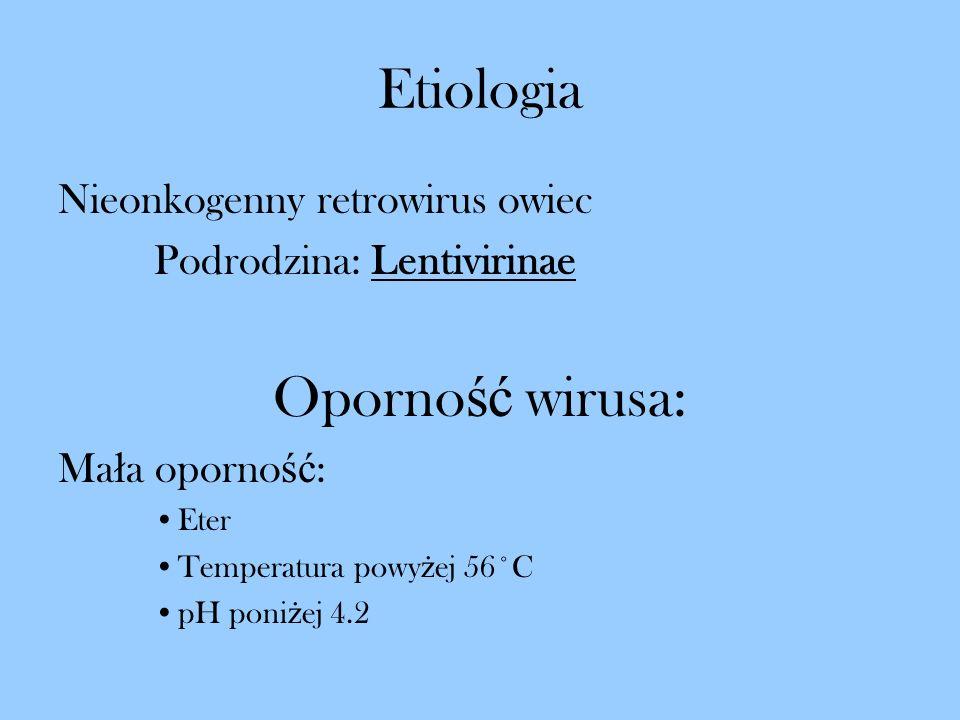 Etiologia Oporność wirusa: Nieonkogenny retrowirus owiec