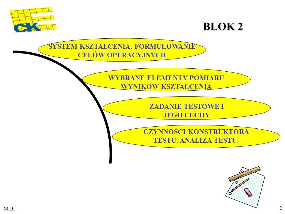 BLOK 2 SYSTEM KSZTAŁCENIA. FORMUŁOWANIE CELÓW OPERACYJNYCH