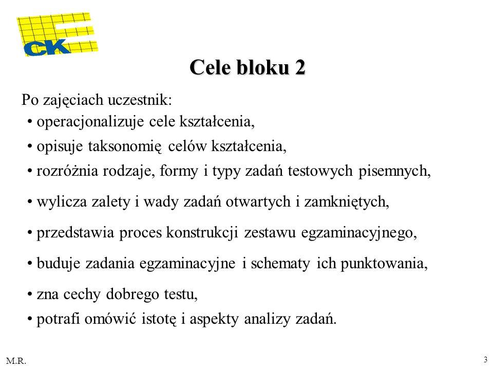 Cele bloku 2 Po zajęciach uczestnik: