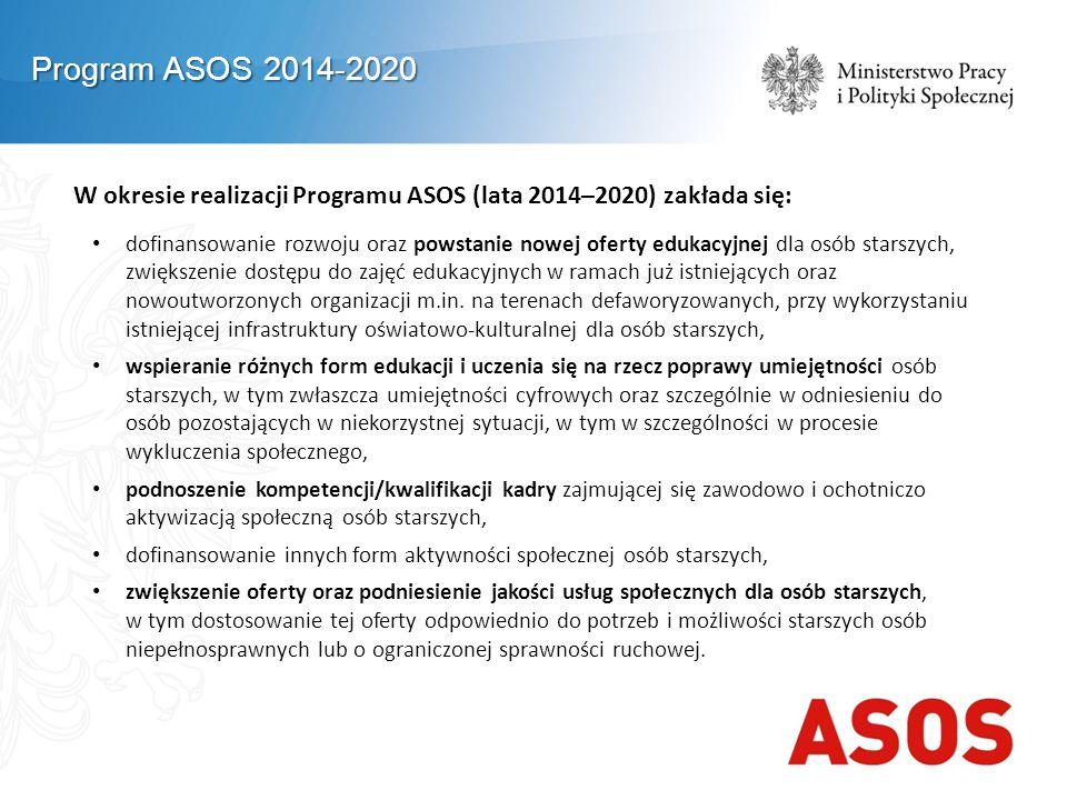 Program ASOS 2014-2020 W okresie realizacji Programu ASOS (lata 2014–2020) zakłada się: