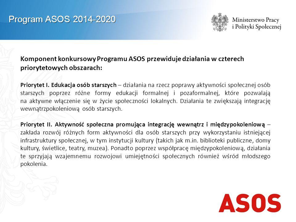 Program ASOS 2014-2020 Komponent konkursowy Programu ASOS przewiduje działania w czterech priorytetowych obszarach: