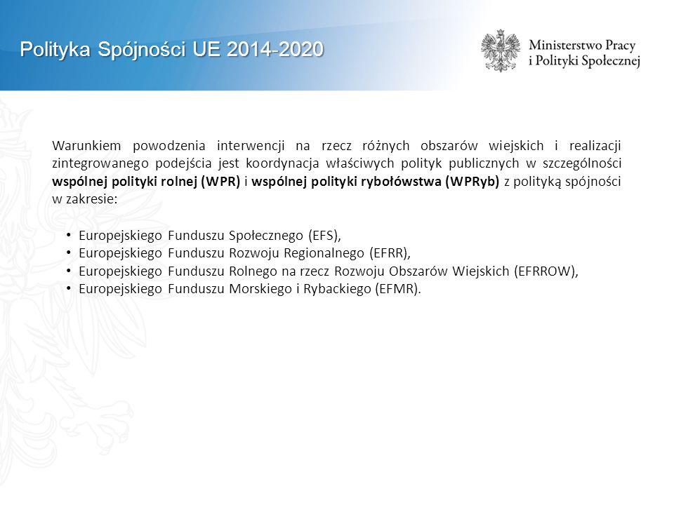 Polityka Spójności UE 2014-2020