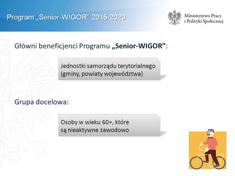 """Główni beneficjenci Programu """"Senior-WIGOR :"""