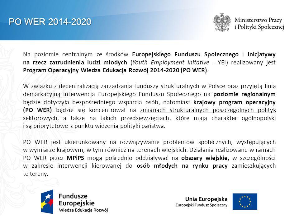 PO WER 2014-2020