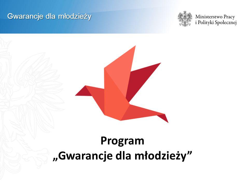 """Program """"Gwarancje dla młodzieży"""