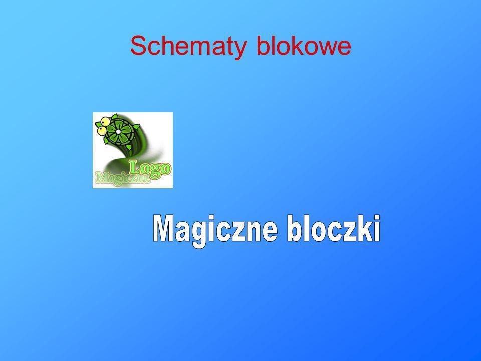 Schematy blokowe Magiczne bloczki