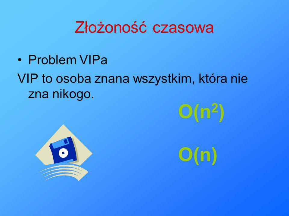 O(n2) O(n) Złożoność czasowa Problem VIPa