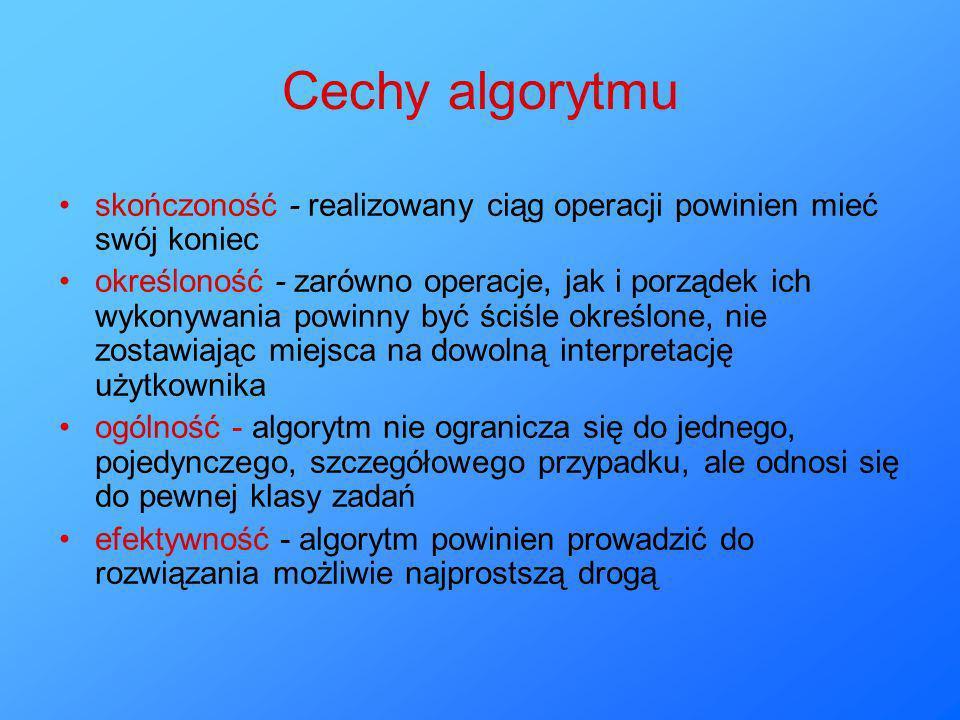 Cechy algorytmuskończoność - realizowany ciąg operacji powinien mieć swój koniec.