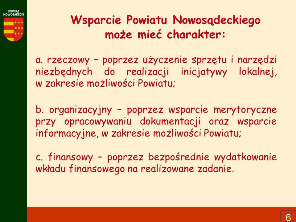 Wsparcie Powiatu Nowosądeckiego