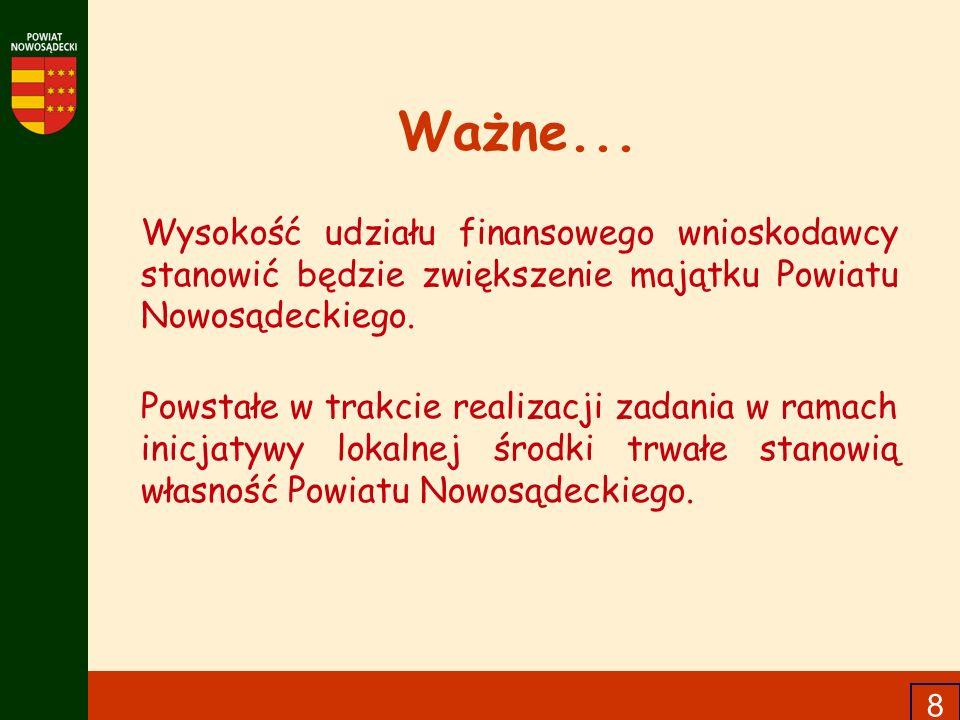 Ważne... Wysokość udziału finansowego wnioskodawcy stanowić będzie zwiększenie majątku Powiatu Nowosądeckiego.