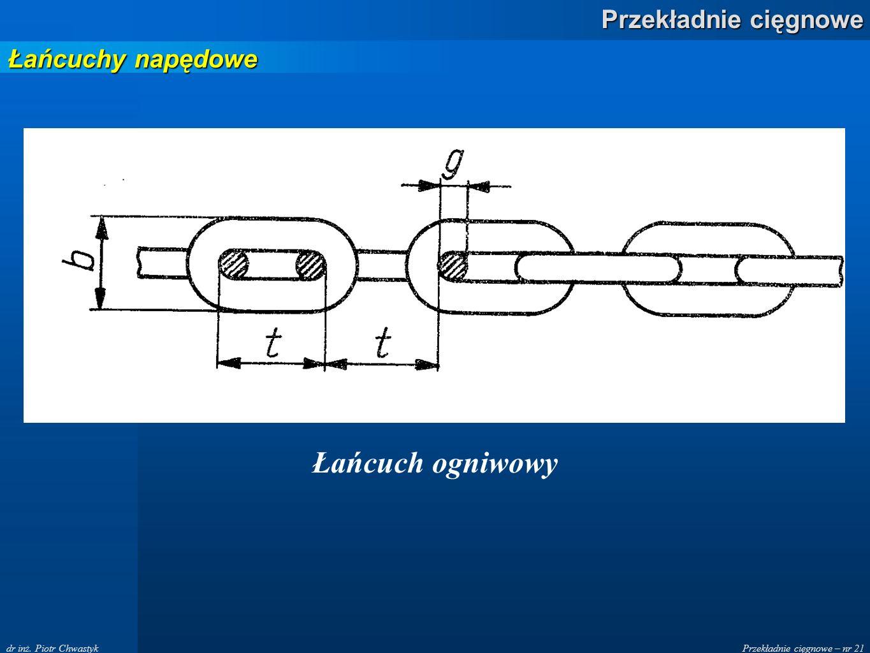 Łańcuchy napędowe Łańcuch ogniwowy