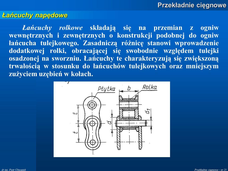Łańcuchy napędowe