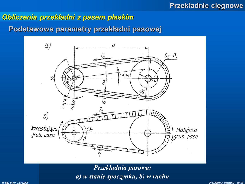 a) w stanie spoczynku, b) w ruchu