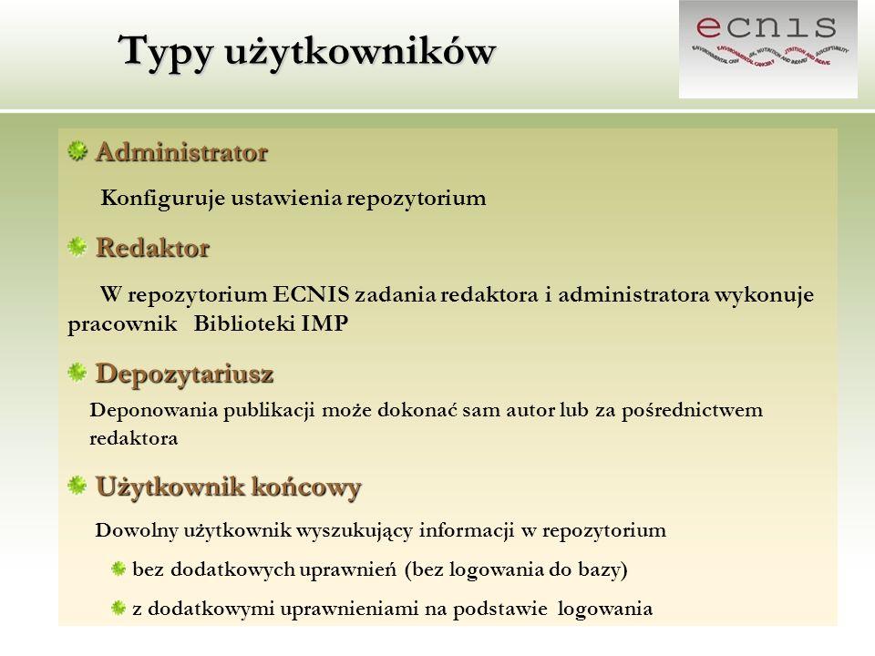 Typy użytkowników Administrator Redaktor