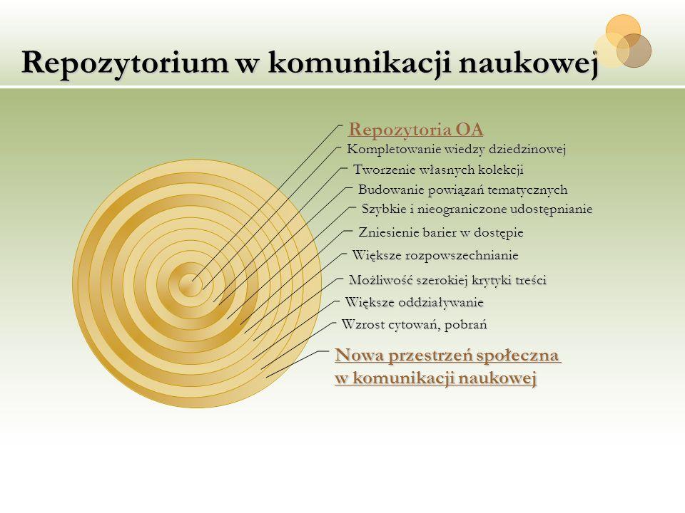 Repozytorium w komunikacji naukowej