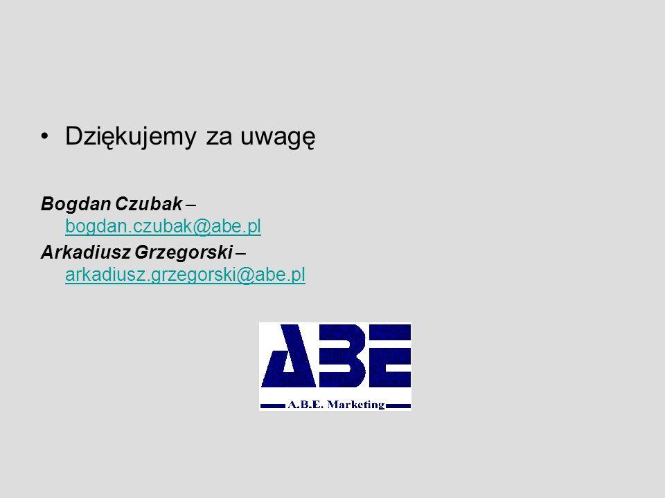 Dziękujemy za uwagę Bogdan Czubak – bogdan.czubak@abe.pl