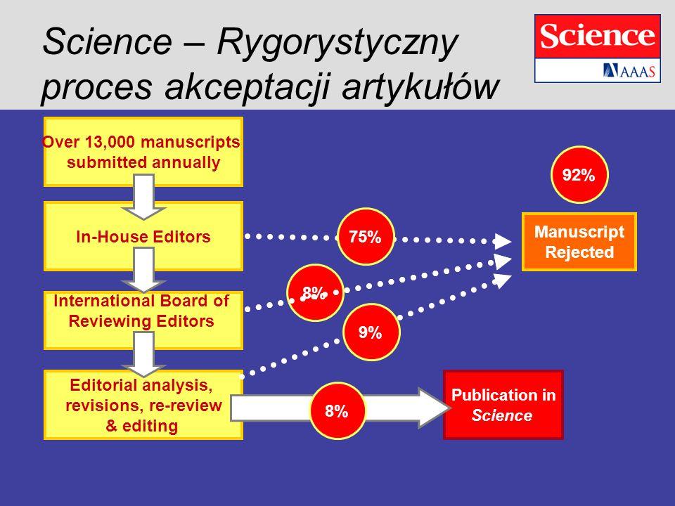 Science – Rygorystyczny proces akceptacji artykułów