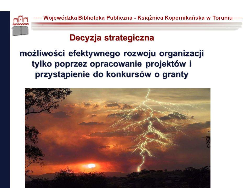 ---- Wojewódzka Biblioteka Publiczna - Książnica Kopernikańska w Toruniu ----