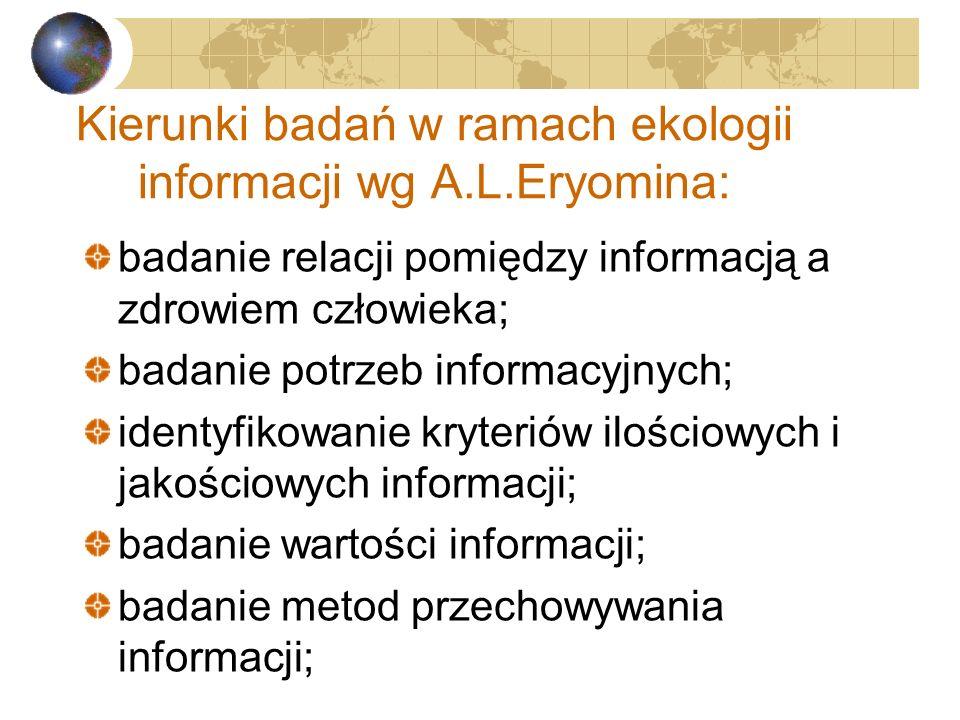 Kierunki badań w ramach ekologii informacji wg A.L.Eryomina: