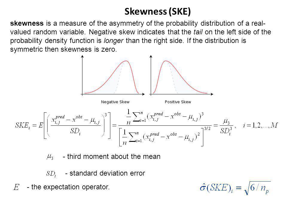 Skewness (SKE)