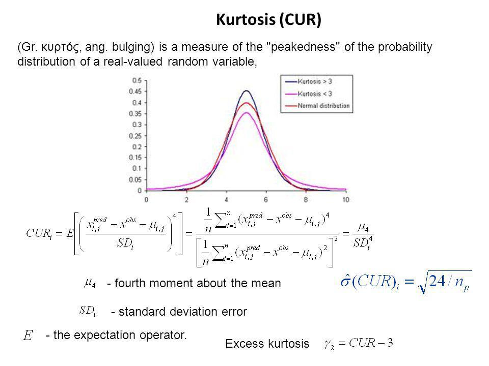 Kurtosis (CUR)(Gr. κυρτός, ang. bulging) is a measure of the peakedness of the probability distribution of a real-valued random variable,