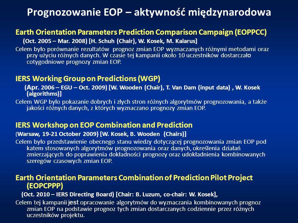 Prognozowanie EOP – aktywność międzynarodowa