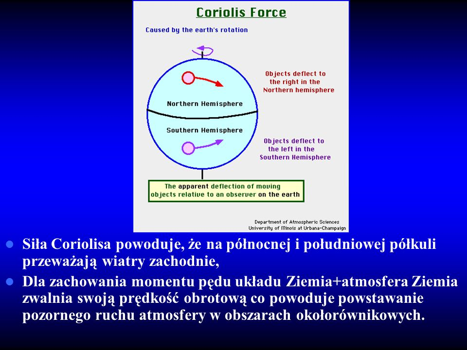 Siała Coriolisa Siła Coriolisa powoduje, że na północnej i południowej półkuli przeważają wiatry zachodnie,