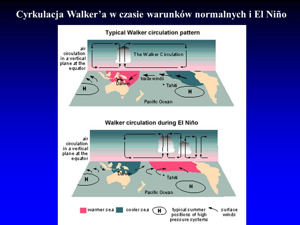 Cyrkulacja Walker'a w czasie warunków normalnych i El Niño