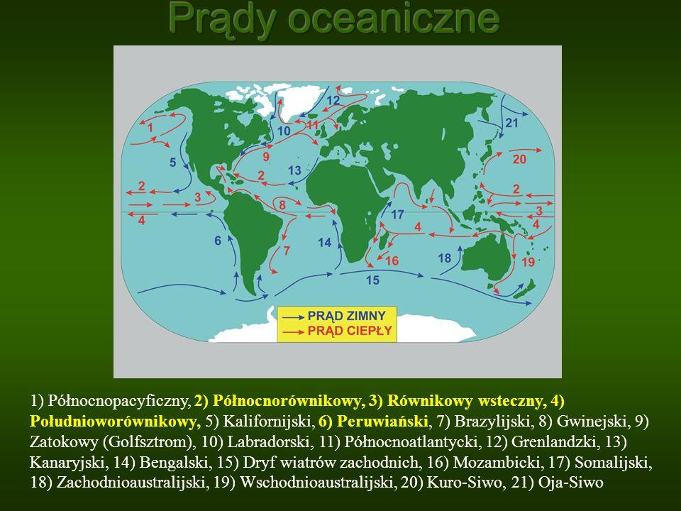 Prądy oceaniczne