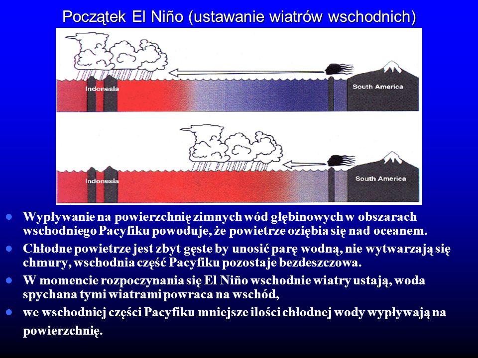 Początek El Niño (ustawanie wiatrów wschodnich)