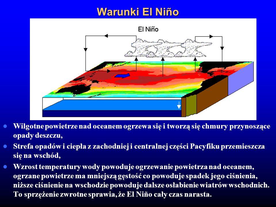 Warunki El NiñoWilgotne powietrze nad oceanem ogrzewa się i tworzą się chmury przynoszące opady deszczu,