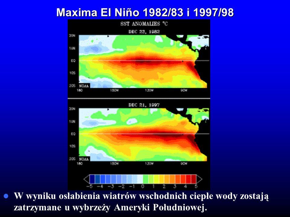 Maxima El Niño 1982/83 i 1997/98W wyniku osłabienia wiatrów wschodnich ciepłe wody zostają zatrzymane u wybrzeży Ameryki Południowej.
