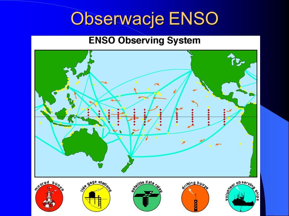Obserwacje ENSO