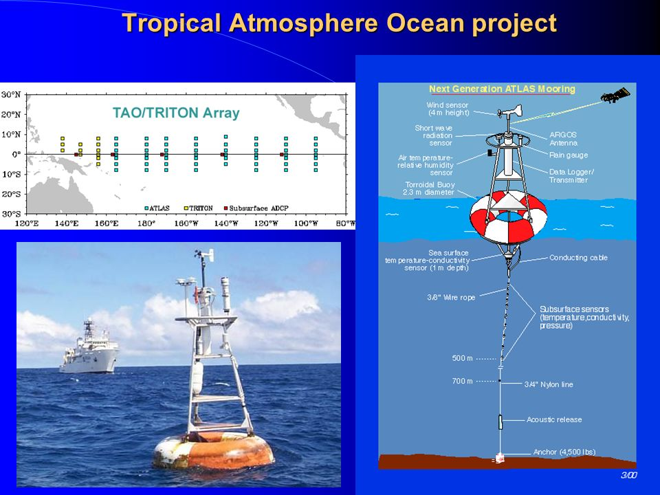 Tropical Atmosphere Ocean project