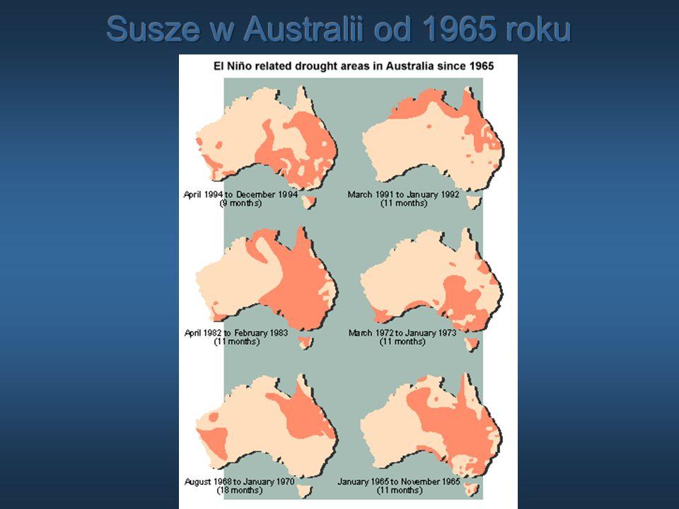 Susze w Australii od 1965 roku