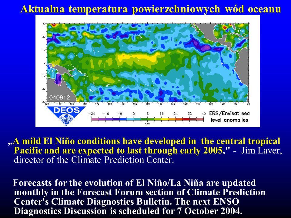 Aktualna temperatura powierzchniowych wód oceanu