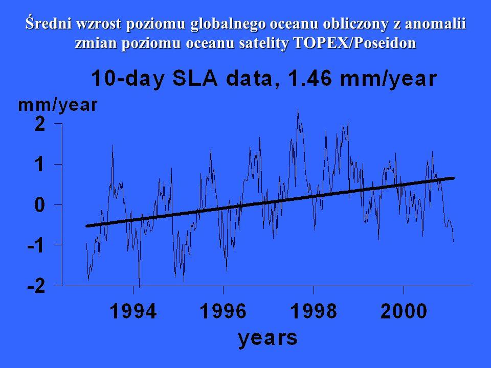 Średni wzrost poziomu globalnego oceanu obliczony z anomalii zmian poziomu oceanu satelity TOPEX/Poseidon