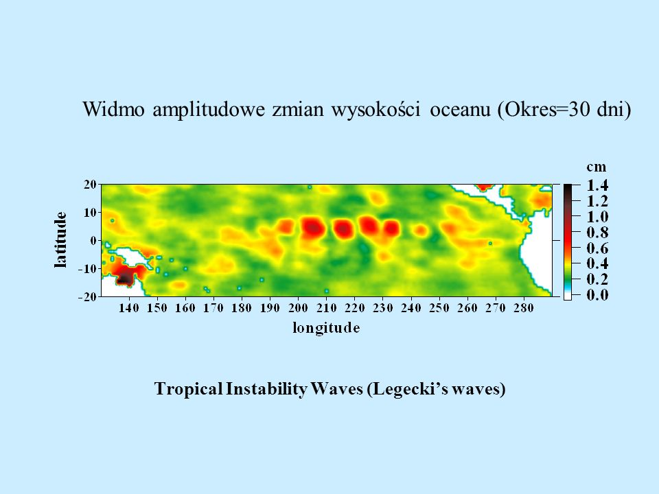 Tropical Instability Waves (Legecki's waves)