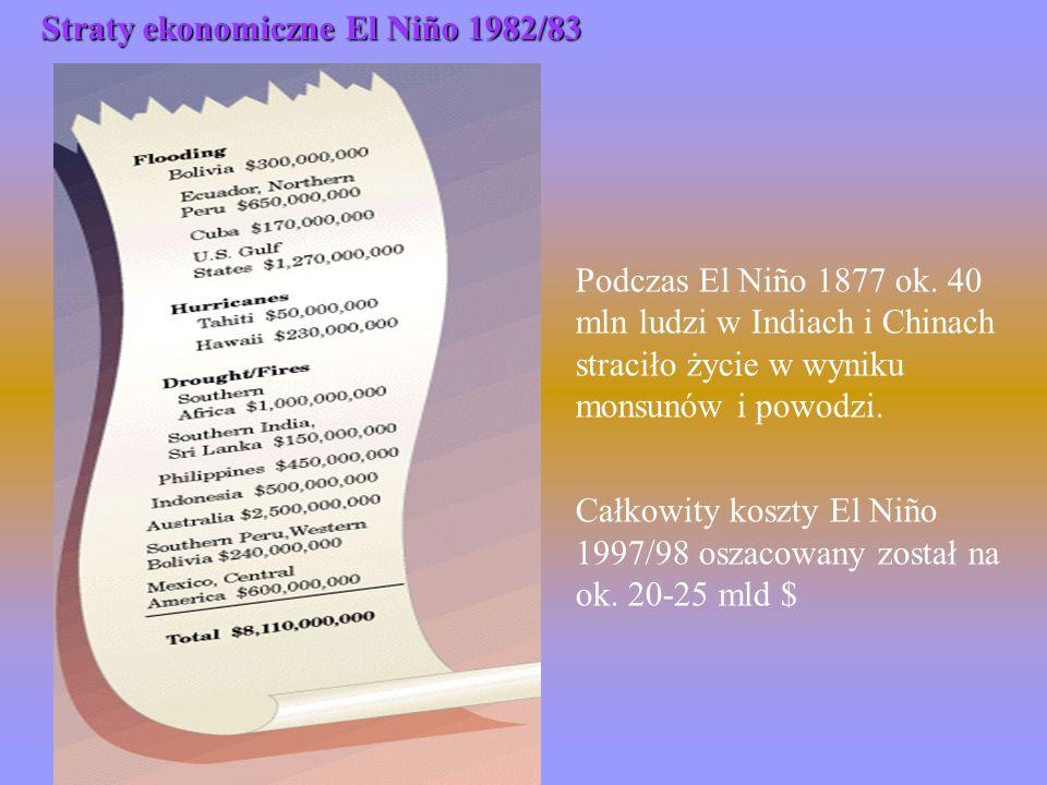 Straty ekonomiczne El Niño 1982/83
