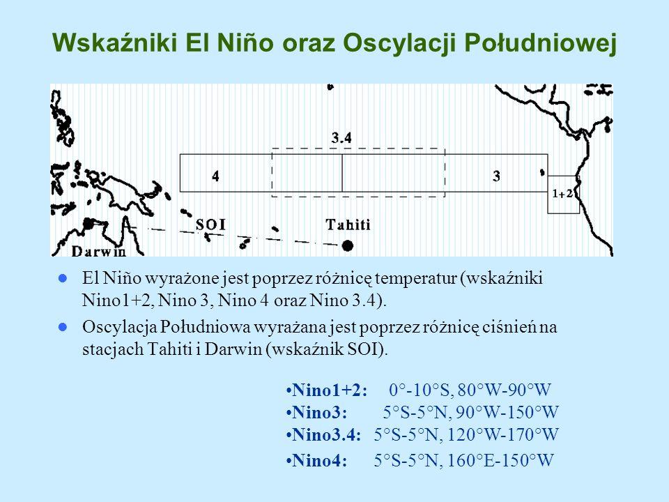 Wskaźniki El Niño oraz Oscylacji Południowej