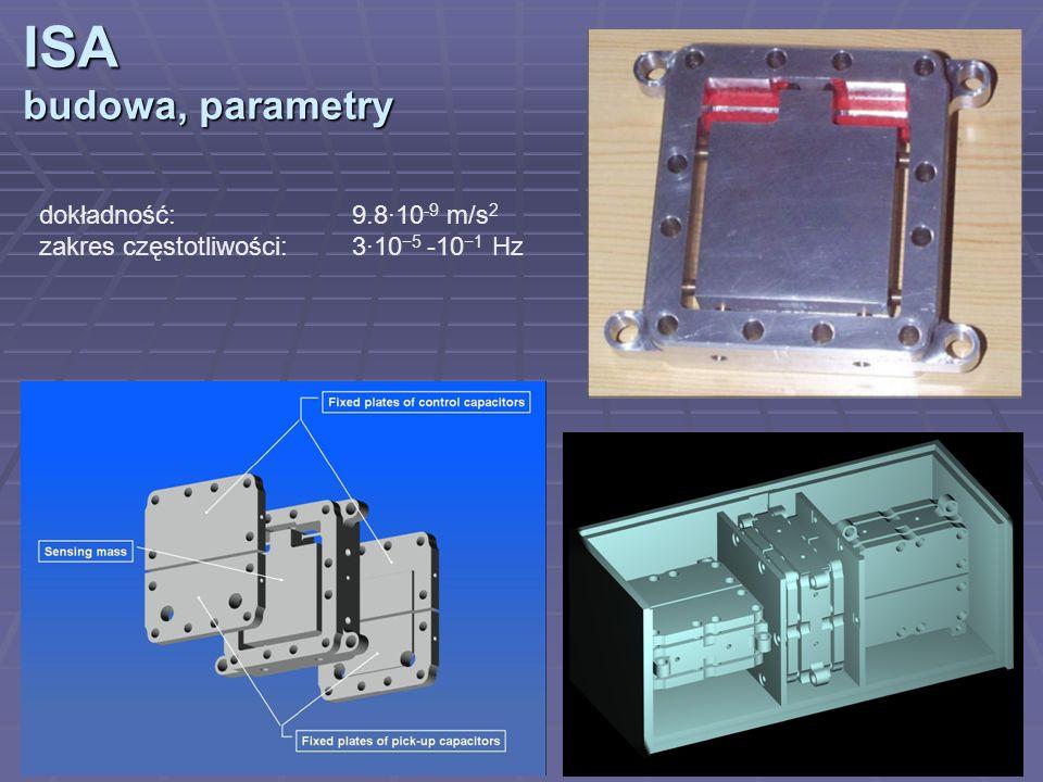 ISA budowa, parametry dokładność: 9.8·10-9 m/s2