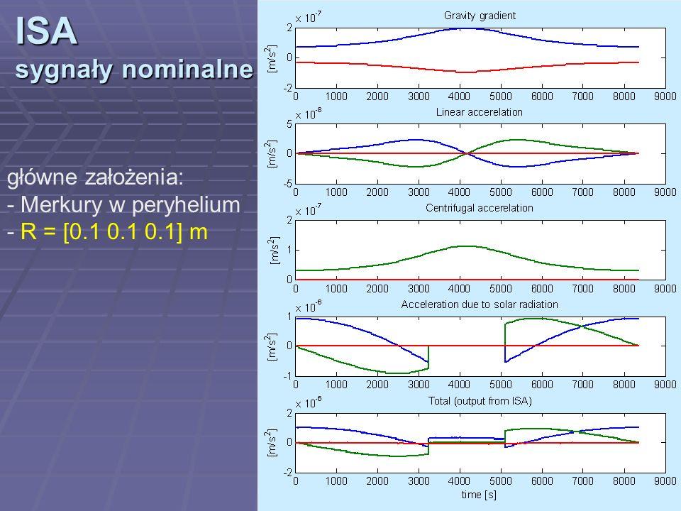 ISA sygnały nominalne główne założenia: - Merkury w peryhelium