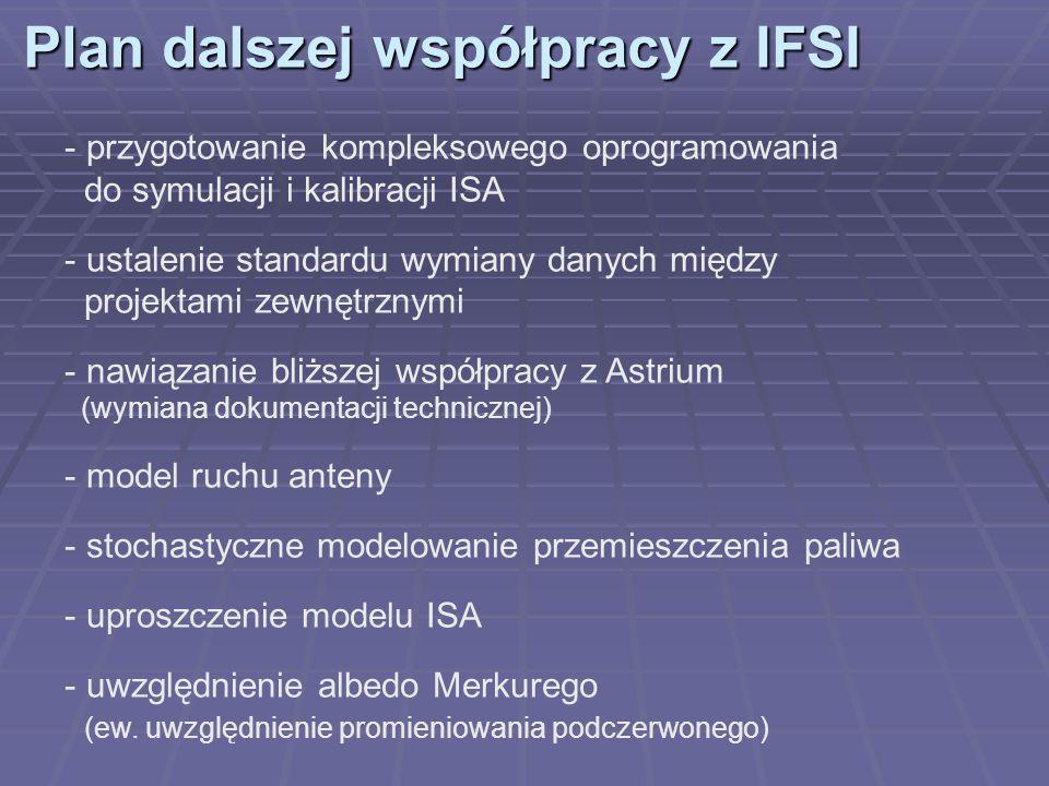 Plan dalszej współpracy z IFSI
