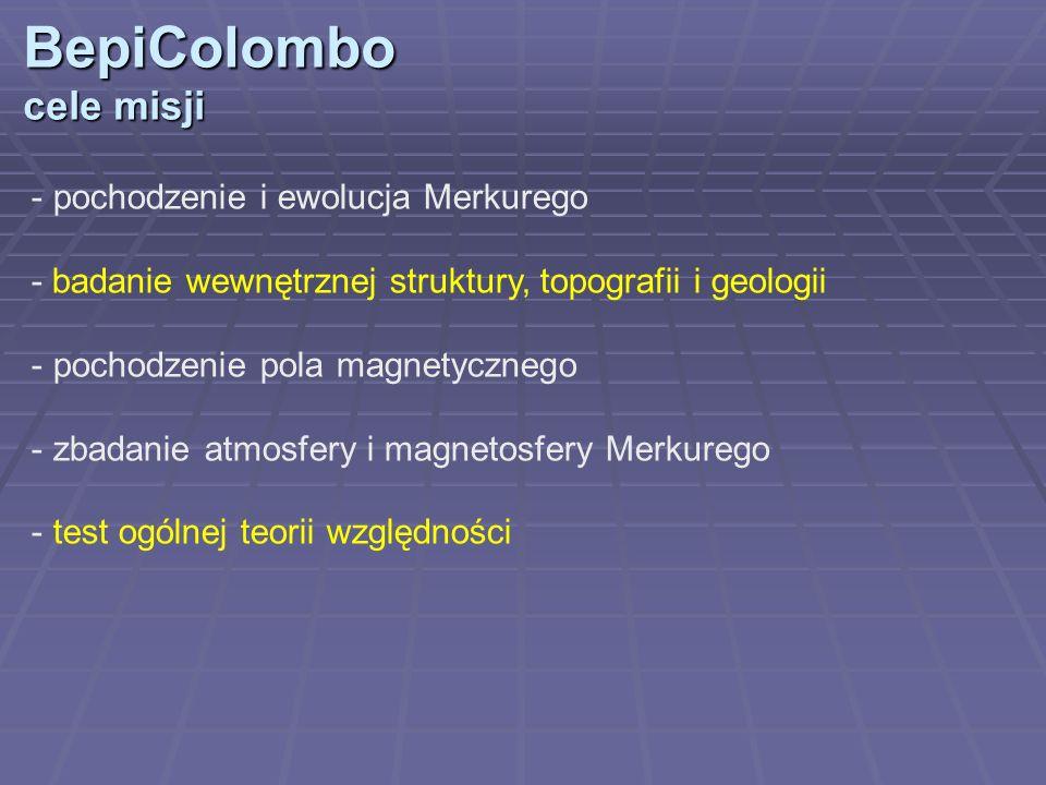 BepiColombo cele misji pochodzenie i ewolucja Merkurego
