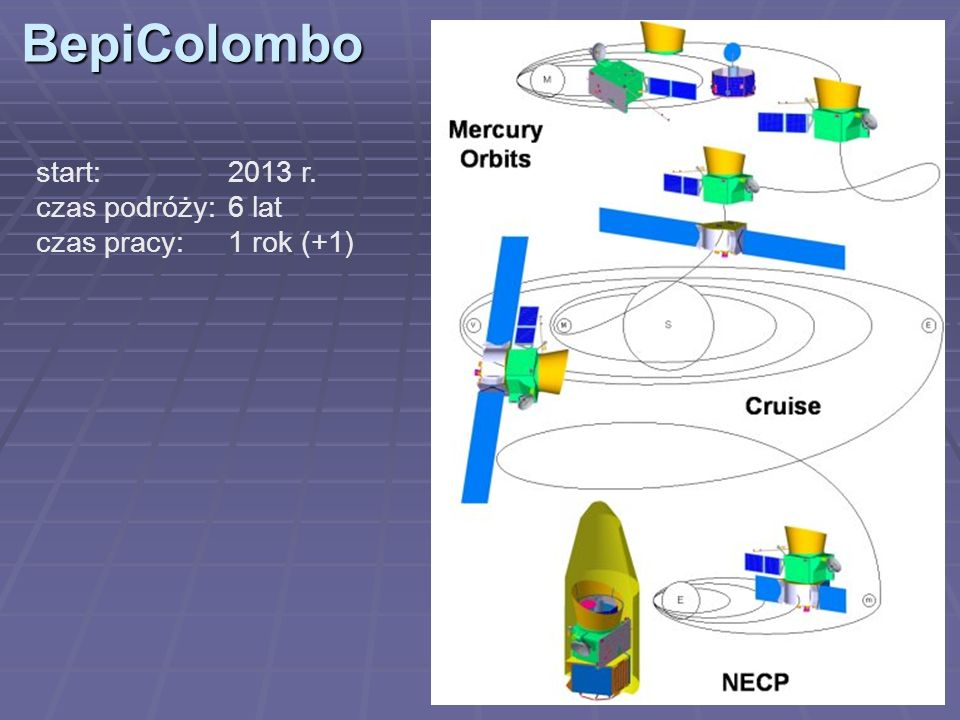 BepiColombo start: 2013 r. czas podróży: 6 lat czas pracy: 1 rok (+1)