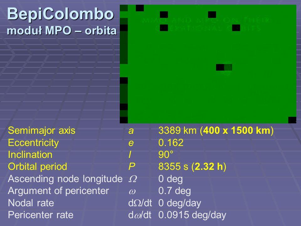 BepiColombo moduł MPO – orbita