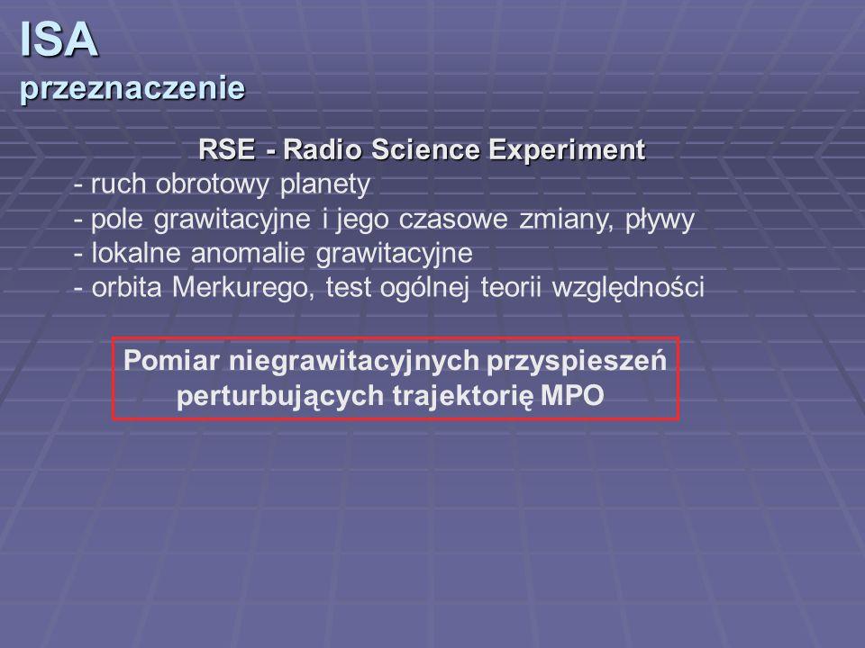 ISA przeznaczenie RSE - Radio Science Experiment