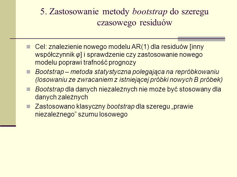 5. Zastosowanie metody bootstrap do szeregu czasowego residuów