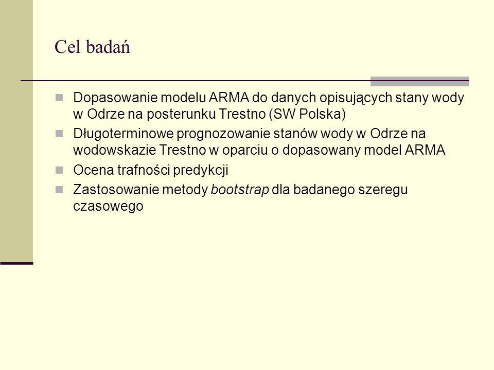 Cel badań Dopasowanie modelu ARMA do danych opisujących stany wody w Odrze na posterunku Trestno (SW Polska)