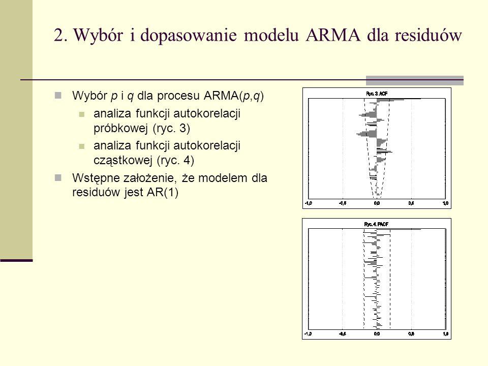 2. Wybór i dopasowanie modelu ARMA dla residuów
